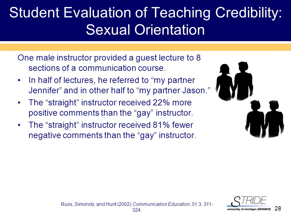 28 Student Evaluation of Teaching Credibility: Sexual Orientation One male instructor provided a guest lecture to 8 sections of a communication course.