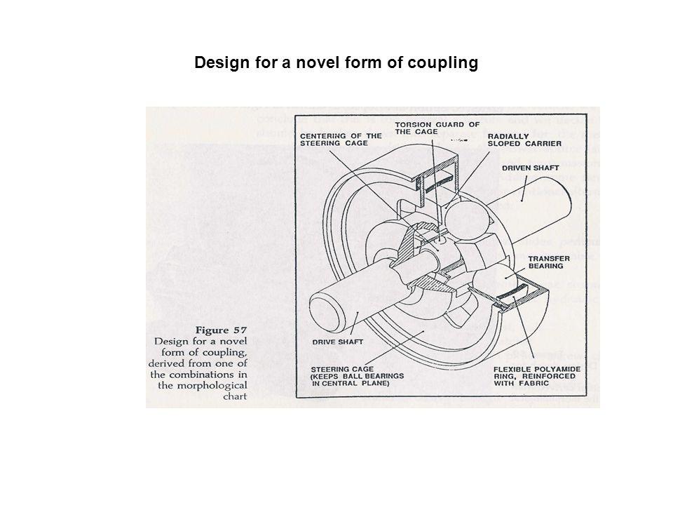 Design for a novel form of coupling
