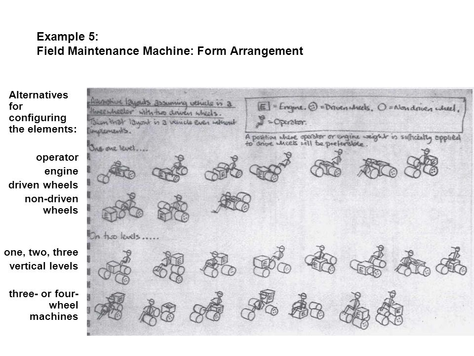 Example 5: Field Maintenance Machine: Form Arrangement Alternatives for configuring the elements: operator engine driven wheels non-driven wheels one, two, three vertical levels three- or four- wheel machines