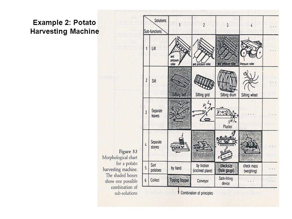 Example 2: Potato Harvesting Machine