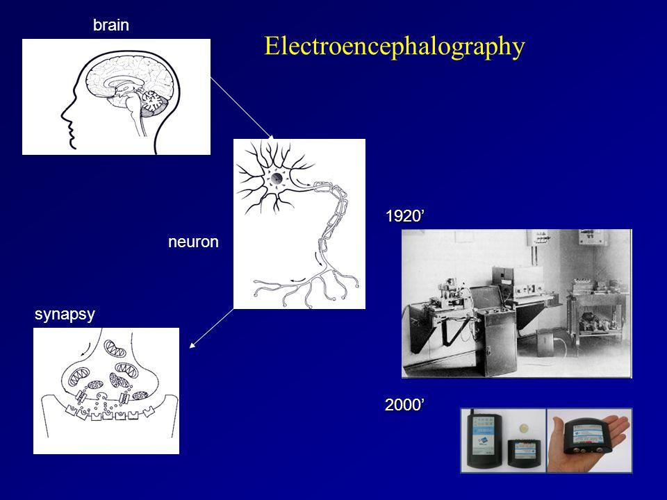 brain neuron synapsy Electroencephalography 1920' 1920' 2000' 2000'