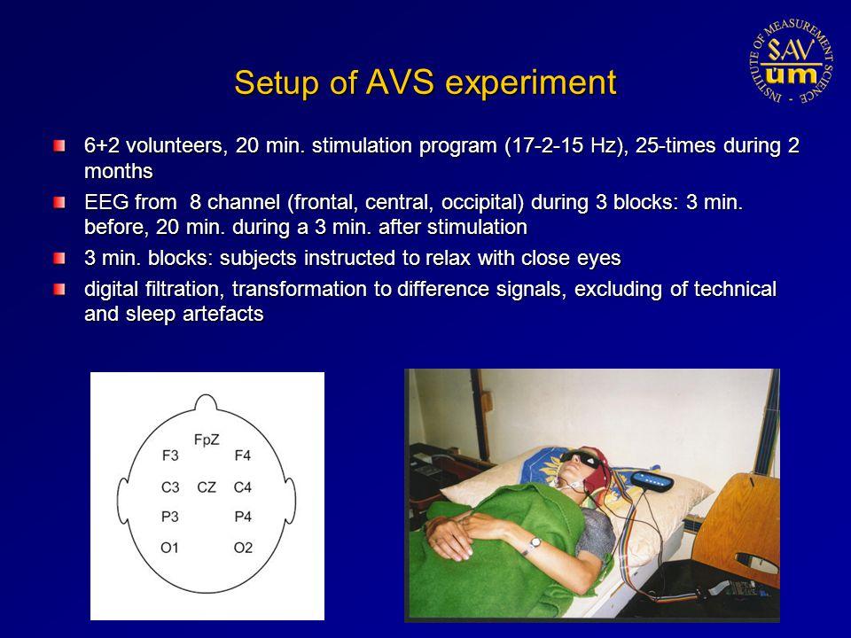 Setup of AVS experiment 6+2 volunteers, 20 min.