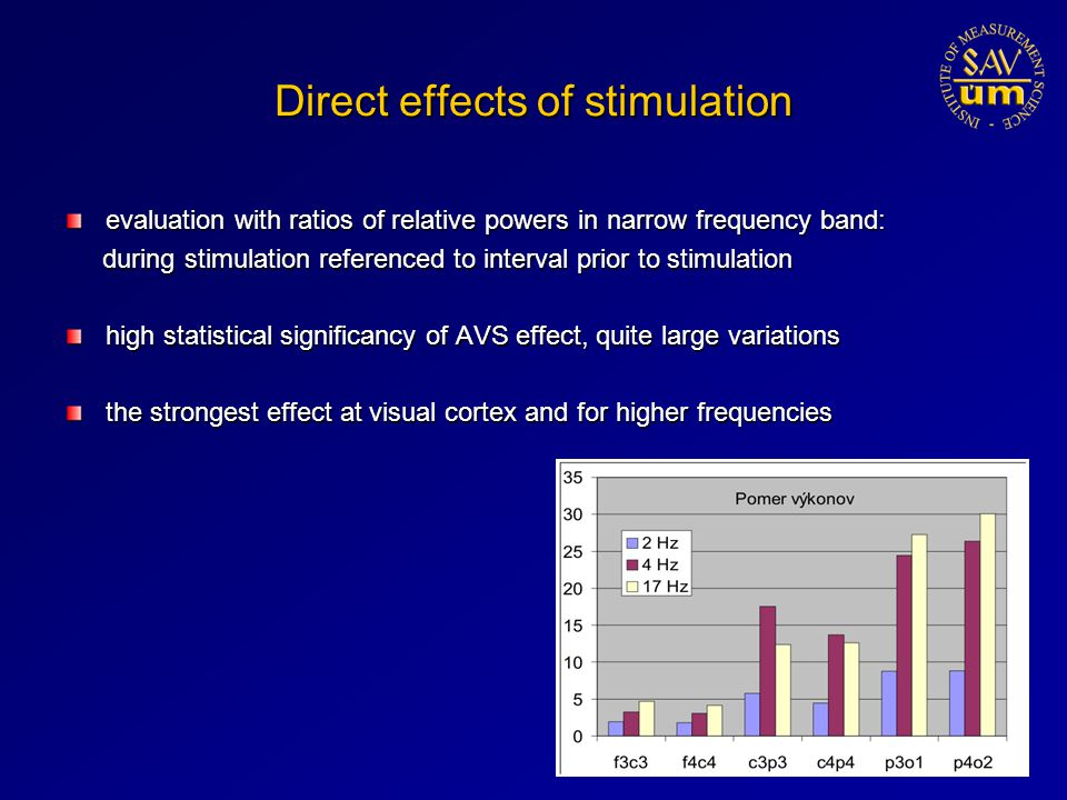 Direct effects of stimulation evaluation with ratios of relative powers in narrow frequency band: during stimulation referenced to interval prior to stimulation during stimulation referenced to interval prior to stimulation high statistical significancy of AVS effect, quite large variations the strongest effect at visual cortex and for higher frequencies