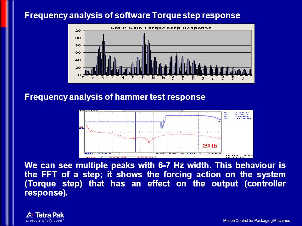 Motion Control for Packaging Machines Frequency analysis of software Torque step response Frequency analysis of hammer test response We can see multiple peaks with 6-7 Hz width.