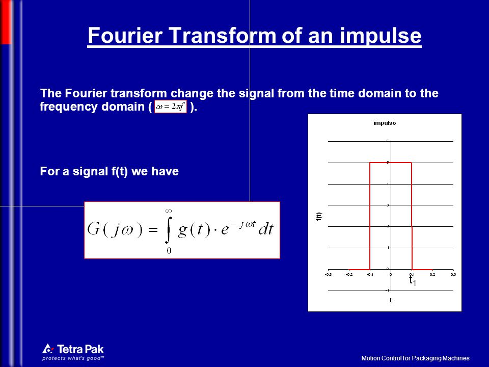 Motion Control for Packaging Machines Fourier Transform of an impulse The Fourier transform change the signal from the time domain to the frequency do