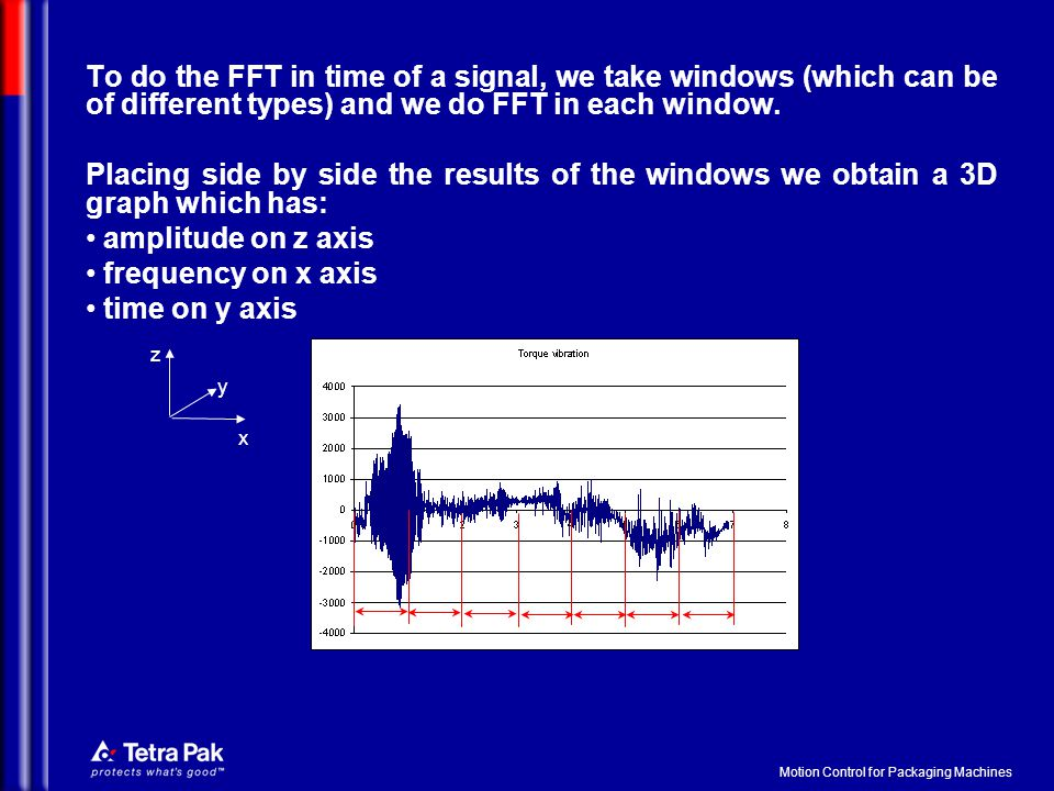 To do the FFT in time of a signal, we take windows (which can be of different types) and we do FFT in each window.