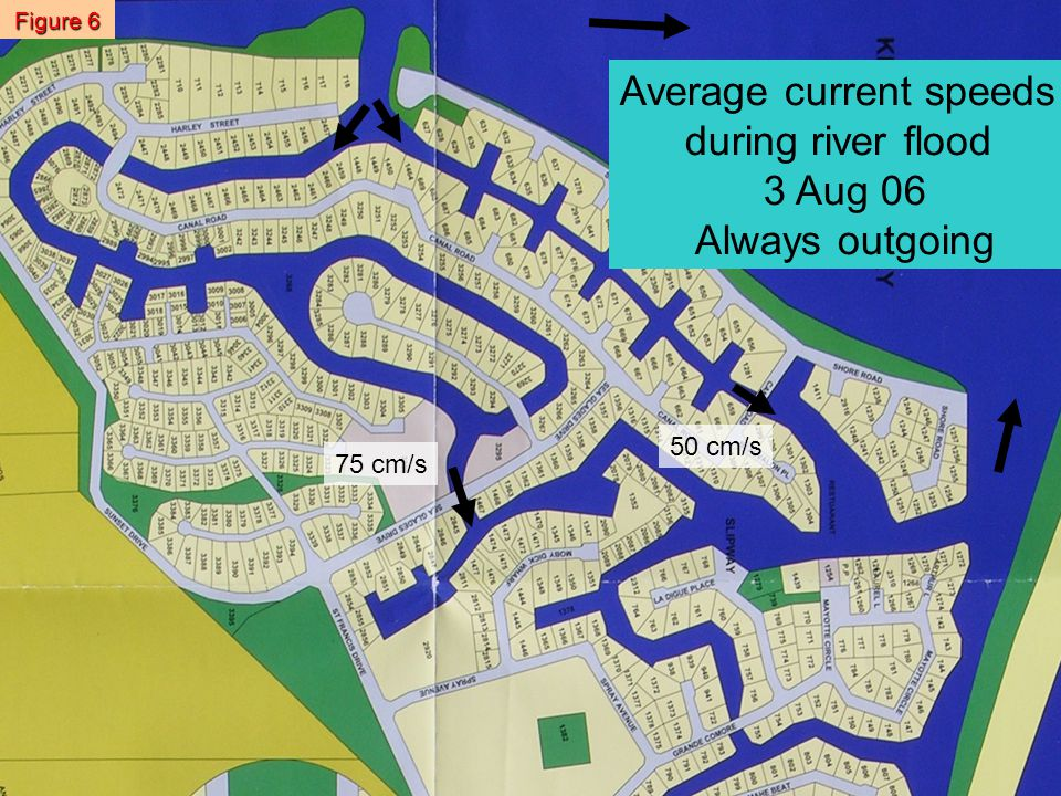 Average current speeds during river flood 3 Aug 06 Always outgoing 75 cm/s 50 cm/s Figure 6