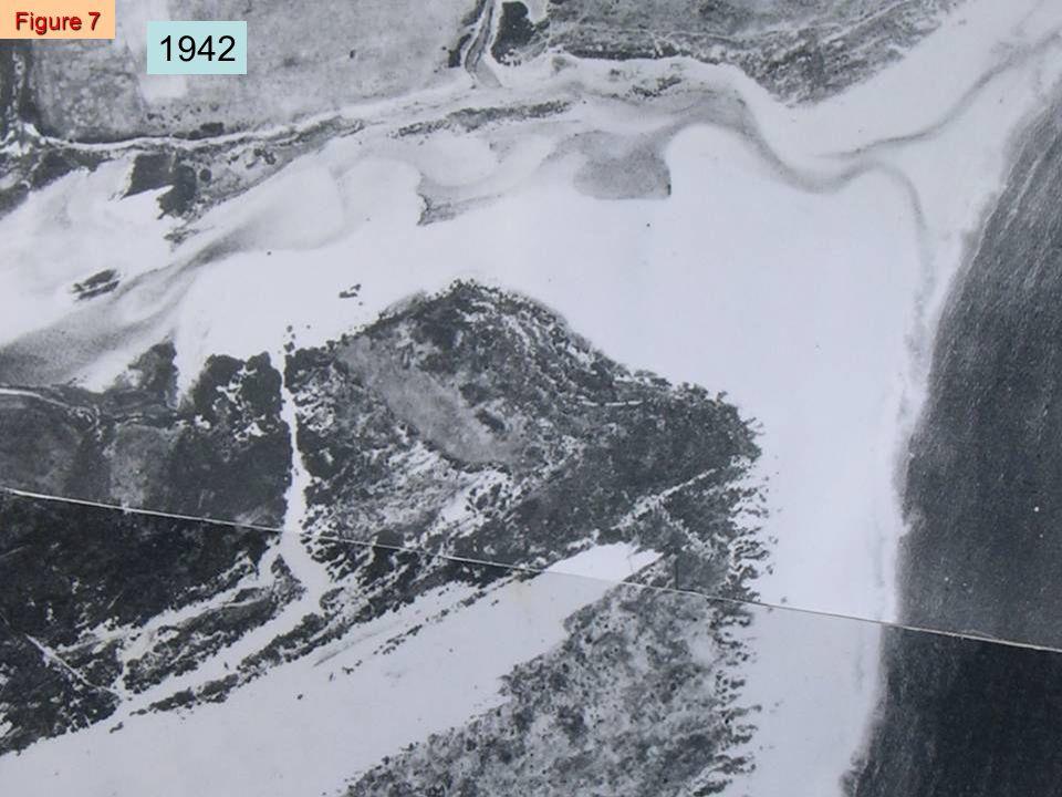 Figure 7 1942