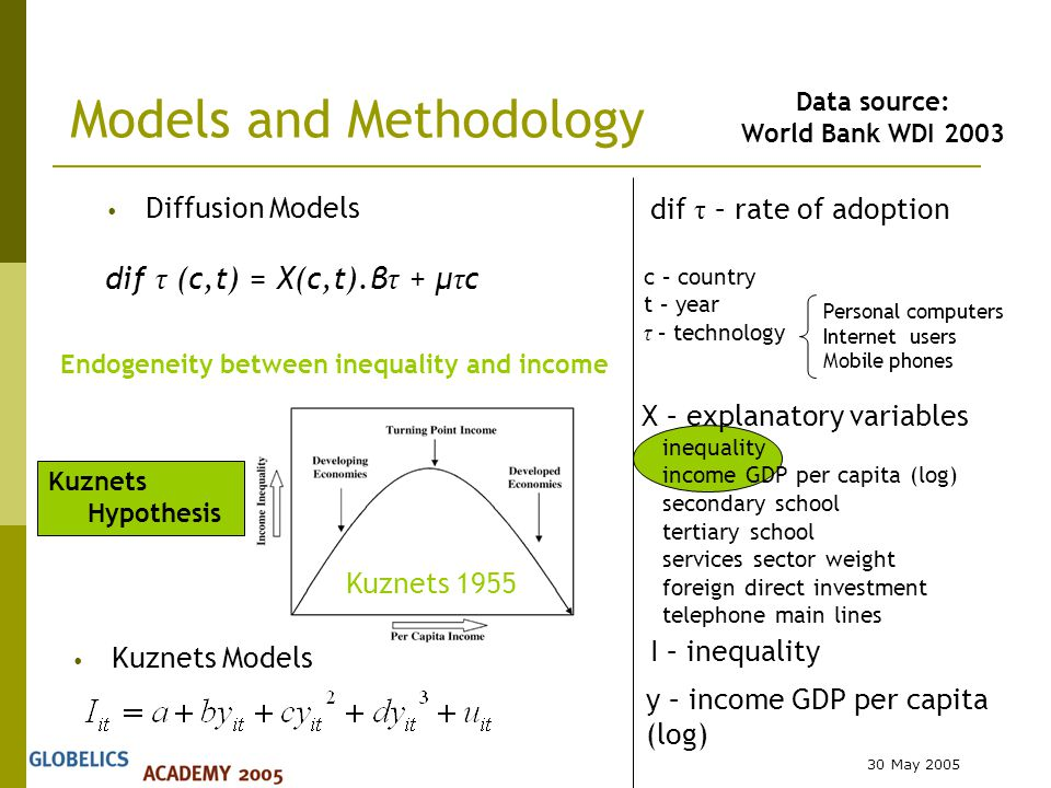 30 May 2005 X – explanatory variables inequality income GDP per capita (log) secondary school tertiary school services sector weight foreign direct investment telephone main lines Models and Methodology Kuznets Models Diffusion Models dif τ (c,t) = X(c,t).β τ + μ τ c dif τ – rate of adoption c – country t – year τ – technology Personal computers Internet users Mobile phones Endogeneity between inequality and income Kuznets Hypothesis I – inequality y – income GDP per capita (log) Data source: World Bank WDI 2003 Kuznets 1955