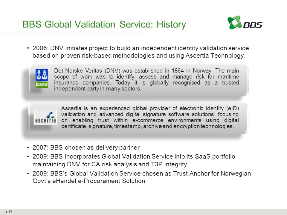 BBS Global Validation Service: History 2006: DNV initiates project to build an independent identity validation service based on proven risk-based methodologies and using Ascertia Technology.