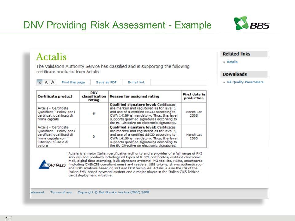 DNV Providing Risk Assessment - Example s.15