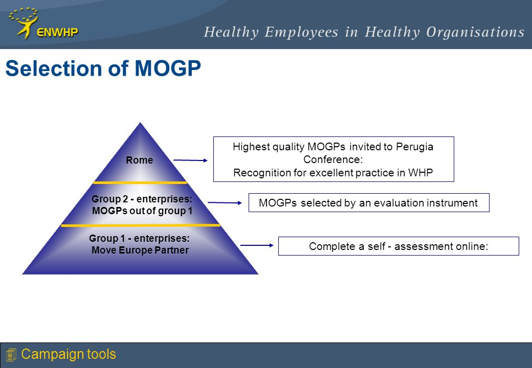 Selection of MOGP Group 1 - enterprises: Move Europe Partner Group 2 - enterprises: MOGPs out of group 1 Rome Complete a self - assessment online: MOGPs selected by an evaluation instrument Highest quality MOGPs invited to Perugia Conference: Recognition for excellent practice in WHP 4 Campaign tools