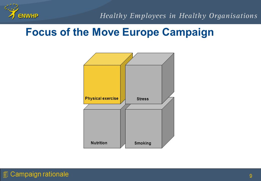 9 Stress Bewegung Smoking Nutrition Stress Physical exercise Focus of the Move Europe Campaign 4 Campaign rationale
