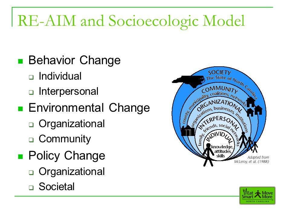 RE-AIM and Socioecologic Model Behavior Change  Individual  Interpersonal Environmental Change  Organizational  Community Policy Change  Organizational  Societal