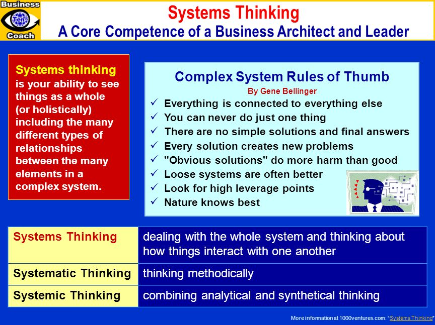 Systems Thinking A Core Competence of a Business Architect and Leader Systems thinking is your ability to see things as a whole (or holistically) including the many different types of relationships between the many elements in a complex system.