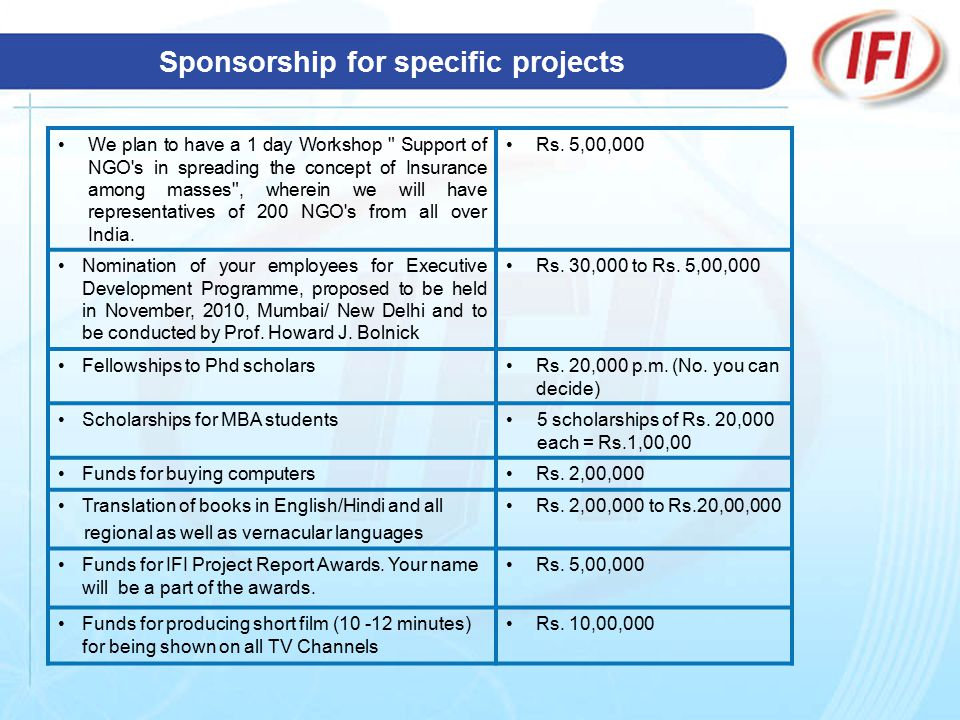 Sponsorship for specific projects We plan to have a 1 day Workshop Support of NGO s in spreading the concept of Insurance among masses , wherein we will have representatives of 200 NGO s from all over India.