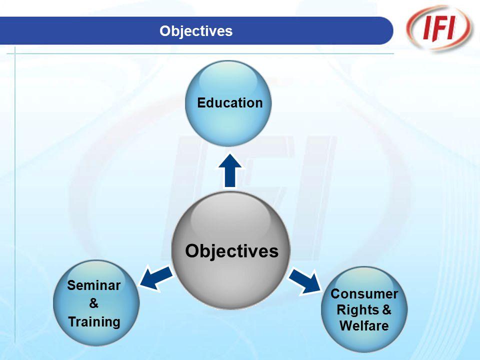 Objectives Education Seminar & Training Consumer Rights & Welfare Objectives