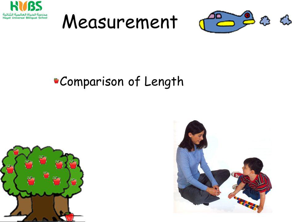 Measurement Comparison of Length