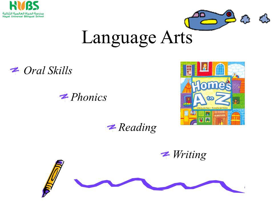 Oral Skills Language Arts Phonics Reading Writing