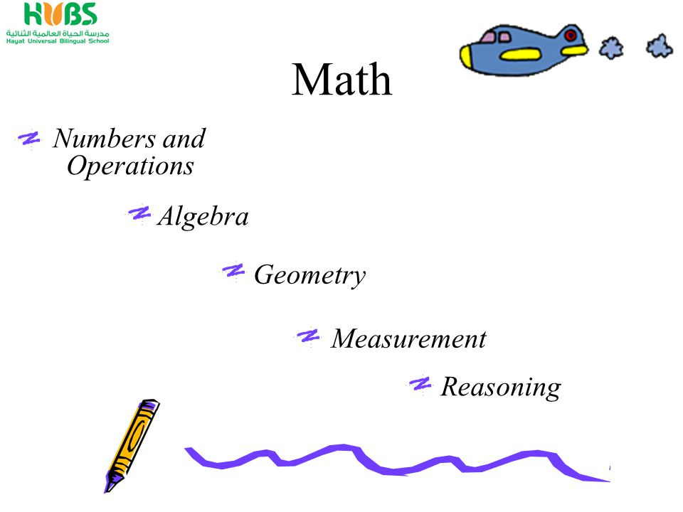 Math Algebra Geometry Measurement Reasoning Numbers and Operations