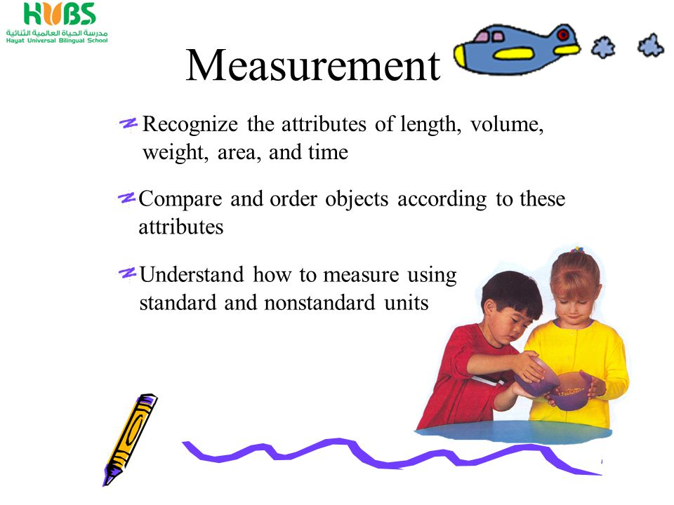Measurement Recognize the attributes of length, volume, weight, area, and time Compare and order objects according to these attributes Understand how to measure using standard and nonstandard units
