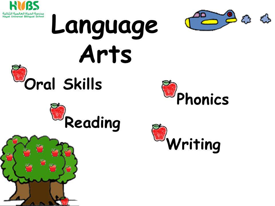 Oral Skills Language Arts Reading Phonics Writing