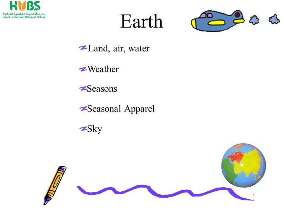 Earth Land, air, water Weather Seasons Seasonal Apparel Sky