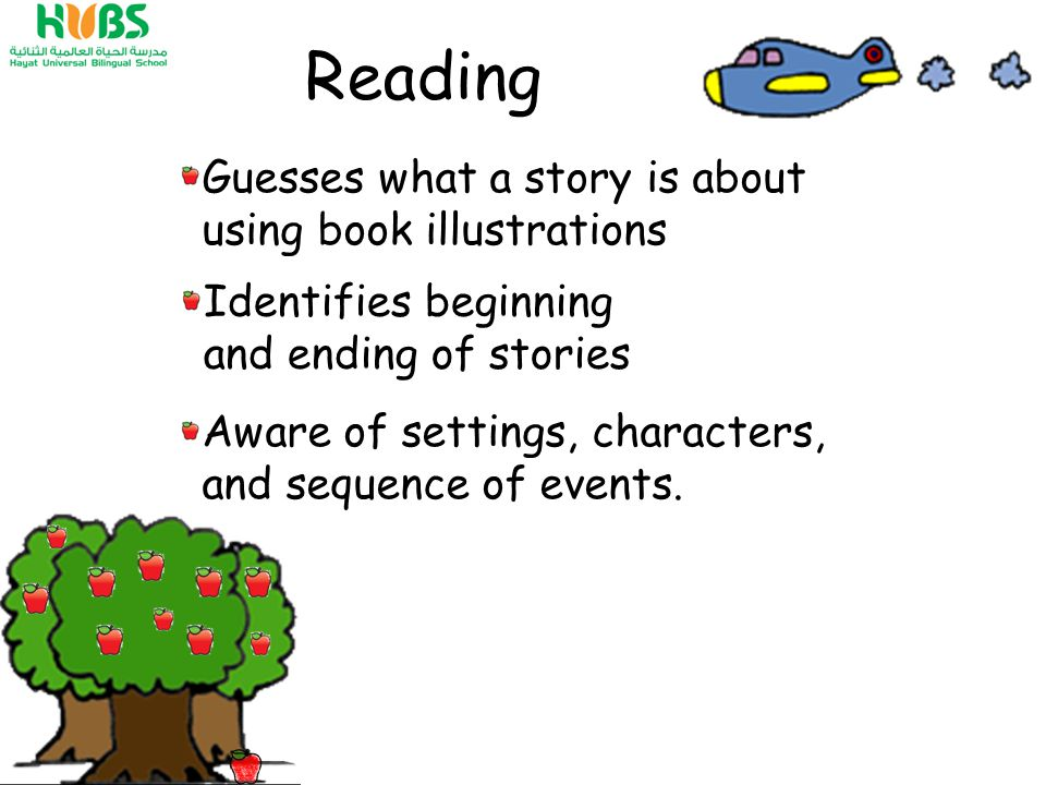 Reading Guesses what a story is about using book illustrations Identifies beginning and ending of stories Aware of settings, characters, and sequence of events.