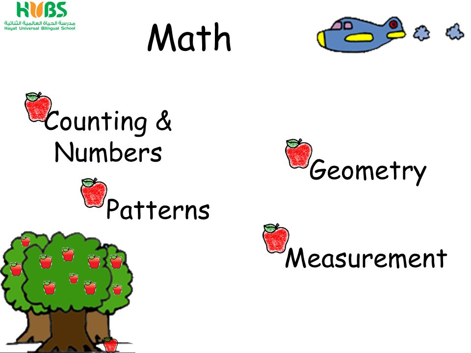 Recognizing Numbers Constructing a set Counting a set