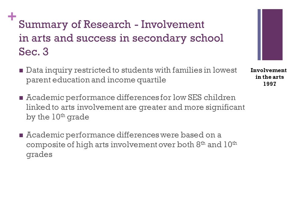 + Data inquiry restricted to students with families in lowest parent education and income quartile Academic performance differences for low SES children linked to arts involvement are greater and more significant by the 10 th grade Academic performance differences were based on a composite of high arts involvement over both 8 th and 10 th grades Involvement in the arts 1997 Summary of Research - Involvement in arts and success in secondary school Sec.