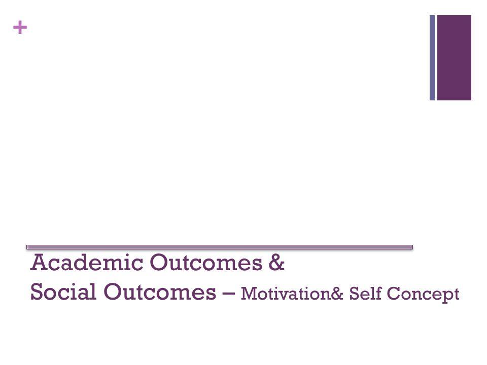 + Academic Outcomes & Social Outcomes – Motivation& Self Concept