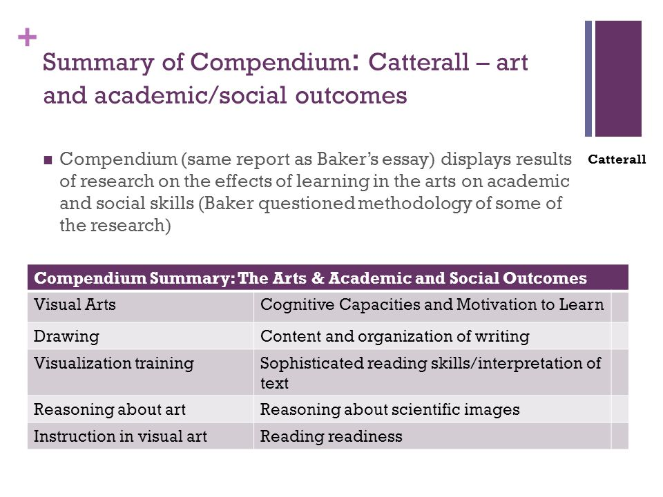 + Summary of Compendium : Catterall – art and academic/social outcomes Compendium (same report as Baker's essay) displays results of research on the effects of learning in the arts on academic and social skills (Baker questioned methodology of some of the research) Catterall Compendium Summary: The Arts & Academic and Social Outcomes Visual ArtsCognitive Capacities and Motivation to Learn DrawingContent and organization of writing Visualization trainingSophisticated reading skills/interpretation of text Reasoning about artReasoning about scientific images Instruction in visual artReading readiness