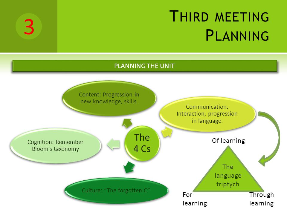 """3 T HIRD MEETING P LANNING The 4 Cs Content: Progression in new knowledge, skills. Communication: Interaction, progression in language. Culture: """"The"""