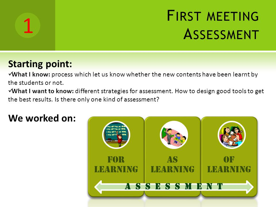 F IRST MEETING A SSESSMENT Starting point: What I know: process which let us know whether the new contents have been learnt by the students or not. Wh
