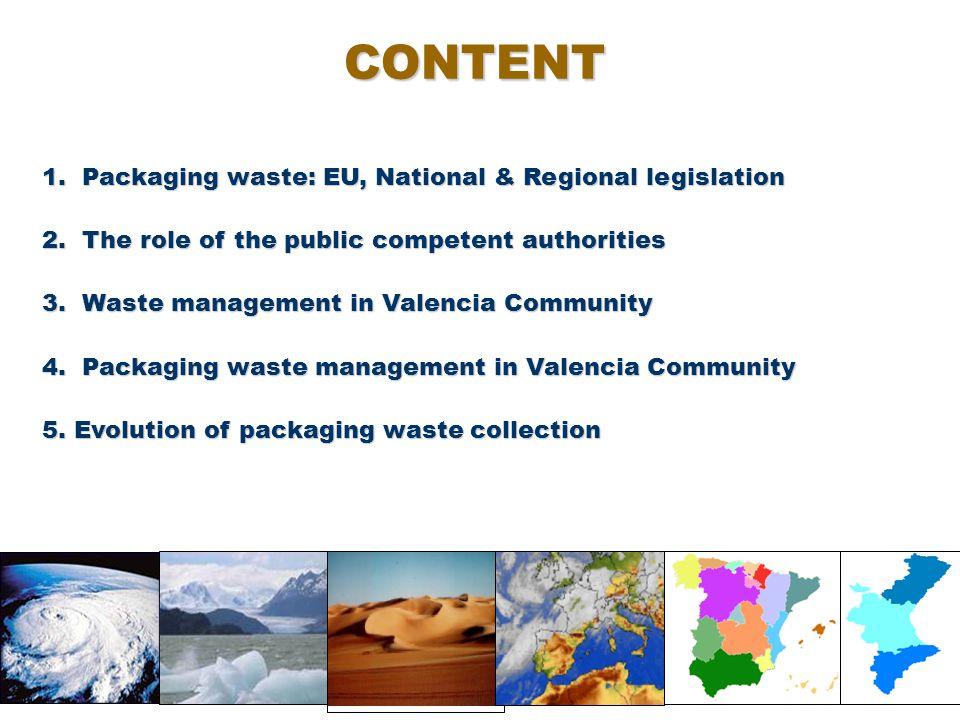 CONTENT 1.Packaging waste: EU, National & Regional legislation 2.