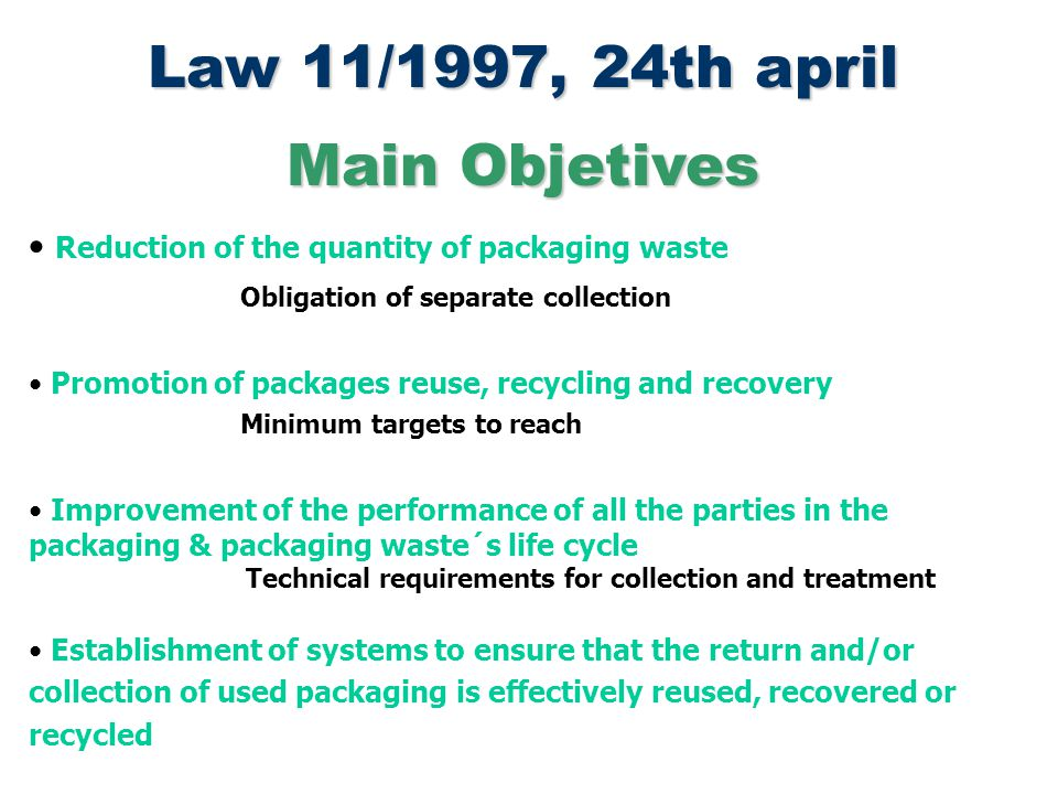 National legislation - Act 11/1997, 24th april- (transposes Directive 94/62/EC) - Royal Decree 252/2006- (revises the Act 11/1997) - Regulation 782/98 of the Law 11/1997 OBJETIVE Prevent & reduce the impact of packaging and packaging waste on the environment and ensure their right management during all their life cycle.