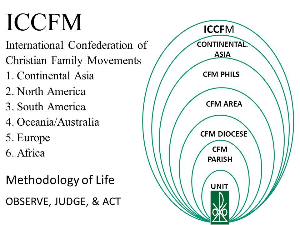 UNIT CFM PARISH CFM AREA CFM DIOCESE CONTINENTAL.