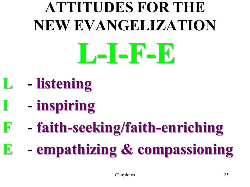 ATTITUDES FOR THE NEW EVANGELIZATION L-I-F-E L-I-F-E Llistening L- listening Iinspiring I- inspiring Ffaith-seeking/faith-enriching F- faith-seeking/faith-enriching Eempathizing & compassioning E- empathizing & compassioning 25Chaplains