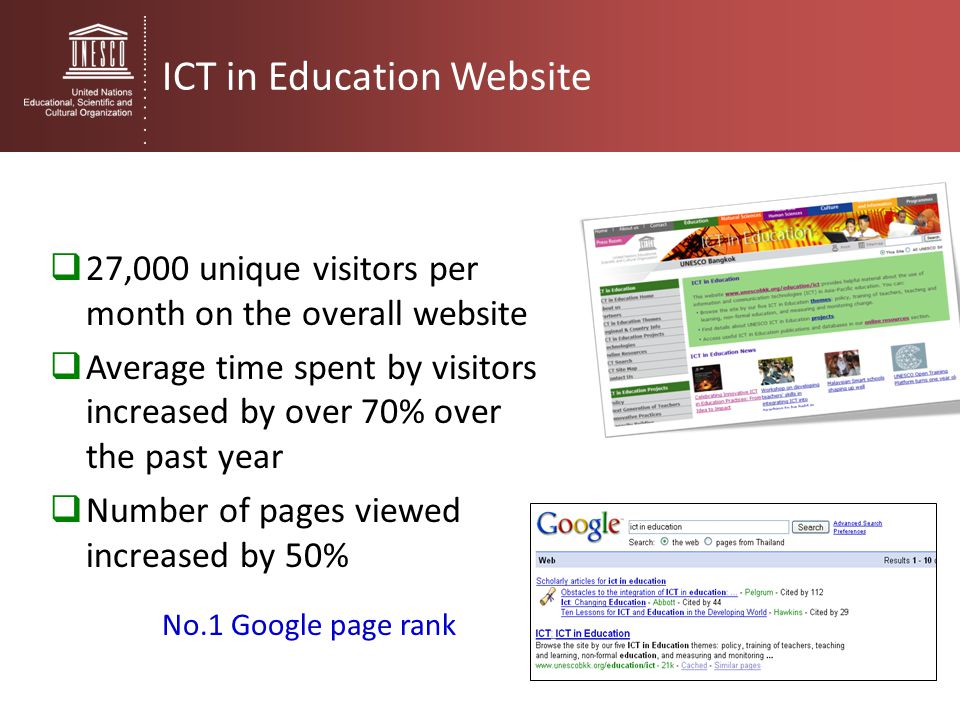 ICT in Education Website  27,000 unique visitors per month on the overall website  Average time spent by visitors increased by over 70% over the pas