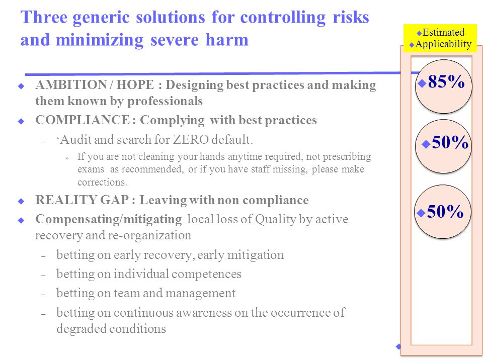Three generic solutions for controlling risks and minimizing severe harm u AMBITION / HOPE : Designing best practices and making them known by professionals u COMPLIANCE : Complying with best practices – ' Audit and search for ZERO default.