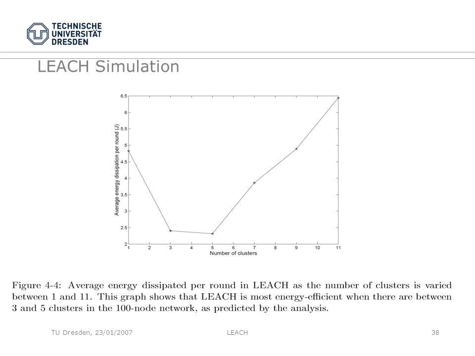 LEACH Simulation TU Dresden, 23/01/2007LEACH38