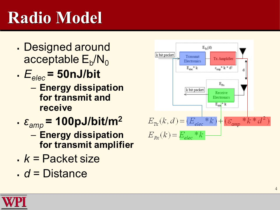 4 Radio Model  Designed around acceptable E b /N 0  E elec = 50nJ/bit –Energy dissipation for transmit and receive  ε amp = 100pJ/bit/m 2 –Energy d