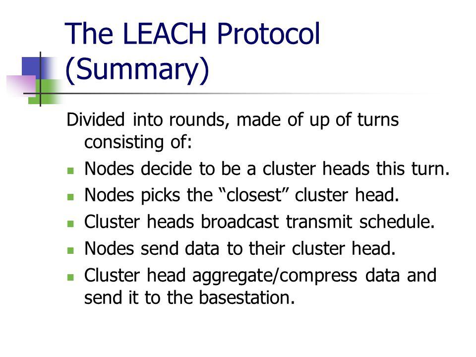 LEACH Comparison Ignoring cluster setup portion of algorithm.