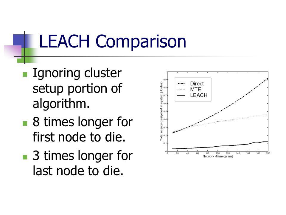 LEACH Comparison (cont.)