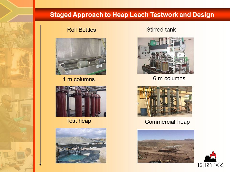 Staged Approach to Heap Leach Testwork and Design Roll Bottles 1 m columns Test heap 6 m columns Commercial heap Stirred tank