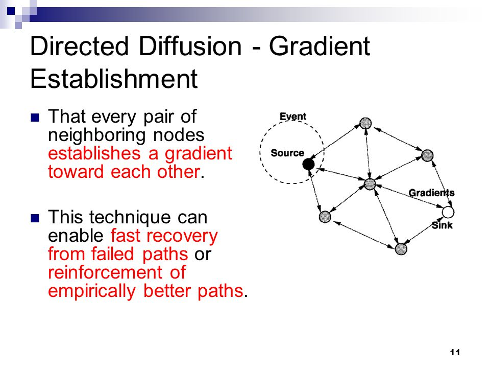11 Directed Diffusion - Gradient Establishment That every pair of neighboring nodes establishes a gradient toward each other. This technique can enabl