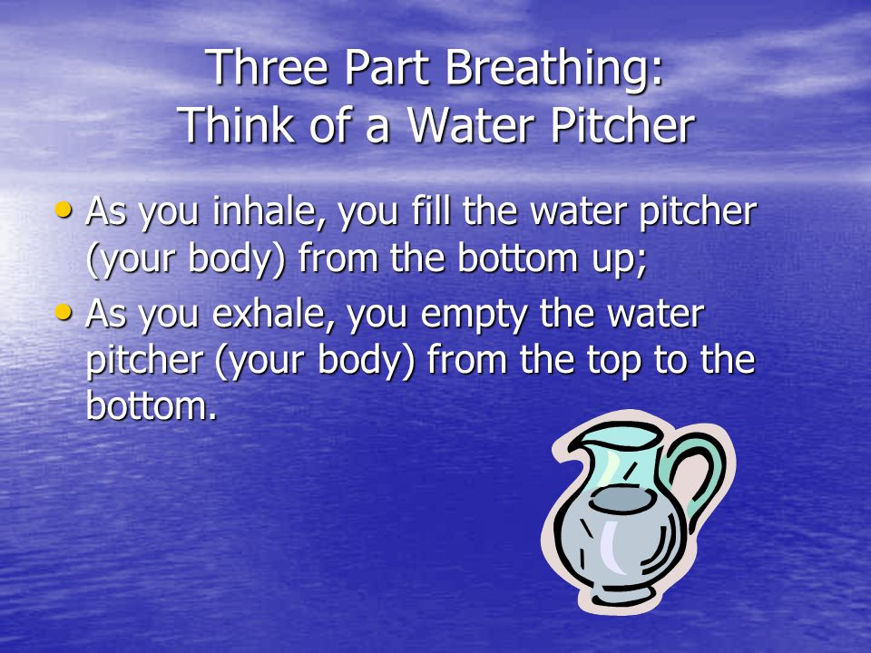 Three Part Breathing: Think of a Water Pitcher As you inhale, you fill the water pitcher (your body) from the bottom up; As you inhale, you fill the w