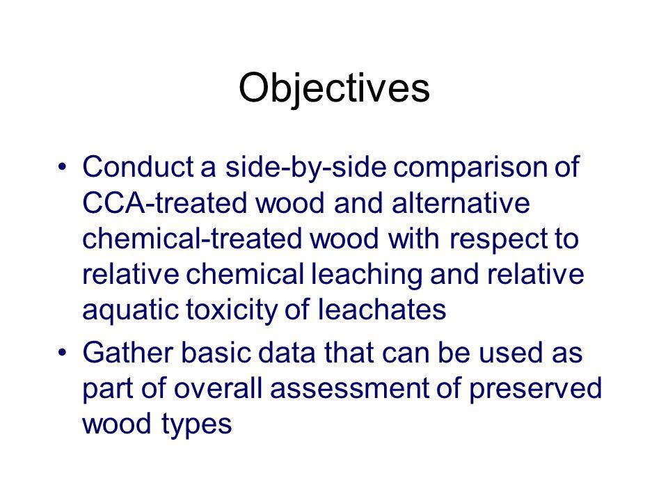 Wood Preservatives CCA- chromated copper arsenate ACQ- alkaline copper quaternary CBA- copper boron azole CC- copper citrate CDDC- copper dimethyldithiocarbamate