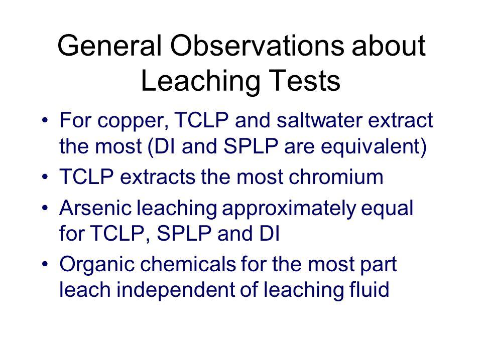 Comparison of Copper Leachability (concentration in mg/l) SPLP