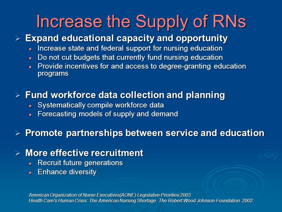 Increase the Supply of RNs  Expand educational capacity and opportunity Increase state and federal support for nursing education Increase state and federal support for nursing education Do not cut budgets that currently fund nursing education Do not cut budgets that currently fund nursing education Provide incentives for and access to degree-granting education programs Provide incentives for and access to degree-granting education programs  Fund workforce data collection and planning Systematically compile workforce data Systematically compile workforce data Forecasting models of supply and demand Forecasting models of supply and demand  Promote partnerships between service and education  More effective recruitment Recruit future generations Recruit future generations Enhance diversity Enhance diversity American Organization of Nurse Executives(AONE) Legislative Priorities 2003 Health Care s Human Crisis: The American Nursing Shortage.